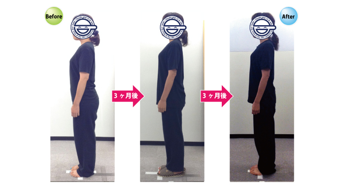 体幹トレーニング モニター