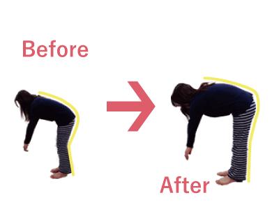 体幹矯正 整体 で 腰痛改善